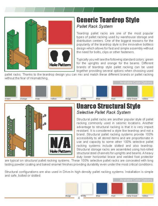 Pallet Rack Identifier Accessories Pallet Racks