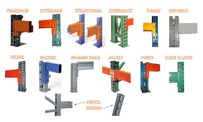 pallet racking identification guide